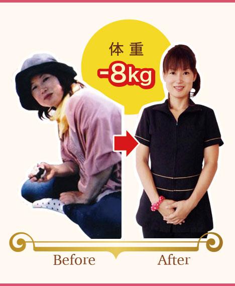 体重-8kg